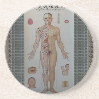 Acupuncture points full body front wall art drink coaster