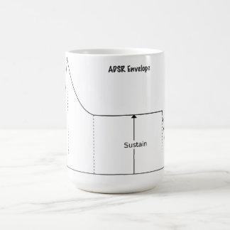 ADSR (Attack, Decay, Sustain, Release) Mug