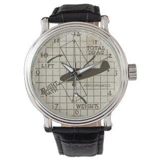 Aerodynamics Watch