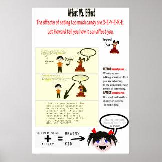 Affect Vs. Effect Grammar Poster