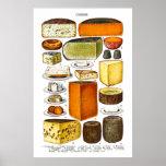 Affichage des types de fromage poster