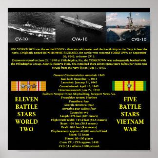 AFFICHE D'USS YORKTOWN (CV/CVA/CVS-10)