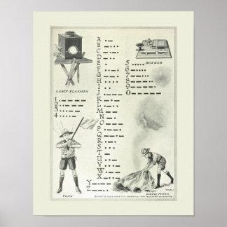 Affiche vintage de télégraphie de code Morse