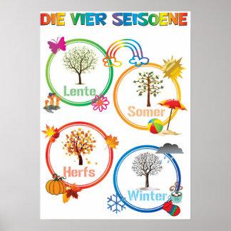 Afrikaans Seasons 'Die Seasons' Classroom Poster