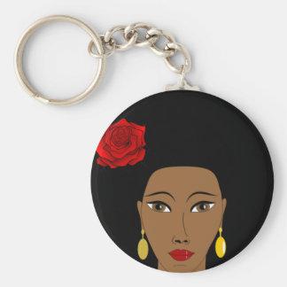 Afro Beauty Key Chain