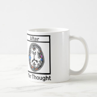 After Thought Coffee Mug