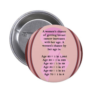 Age Matters 2 Inch Round Button