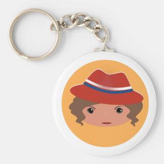 Agent casing keychain