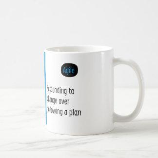 Agile Manifesto cup IV.