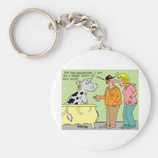 AGRICULTURAL FARMER HUSBAND / WIFE CARTOON HUMOR BASIC ROUND BUTTON KEYCHAIN