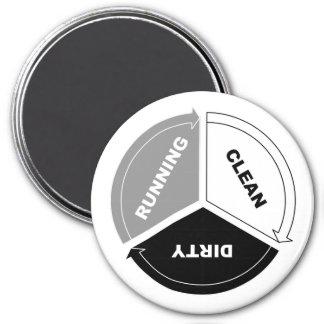Aimant Propre-Sale-Courant de lave-vaisselle (sur