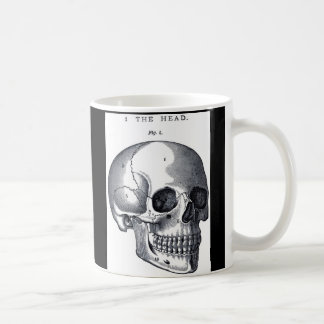 Alas, poor Yorick! Coffee Mug