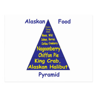 Alaskan Food Pyramid Postcard