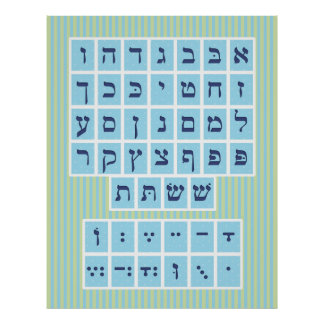Alef Bet Poster with vowels