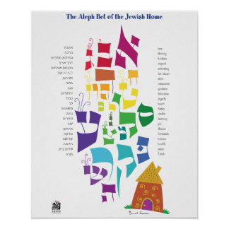 Aleph Bet of the Jewish Home Poster