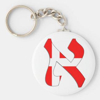 Aleph Denmark Basic Round Button Keychain