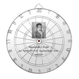 Alessandro Rolla before 1827 Dartboard