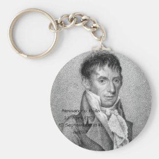 Alessandro Rolla before 1827 Keychain