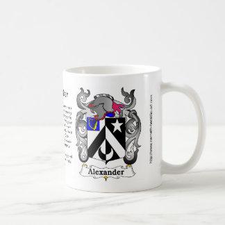 Alexander Family Crest on a mug
