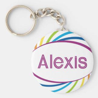 Alexis in rainbow happy frame basic round button keychain