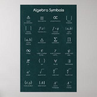 Algebra Symbols Poster