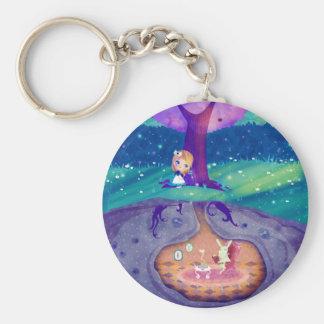 Alice in Wonderland keychan Keychain