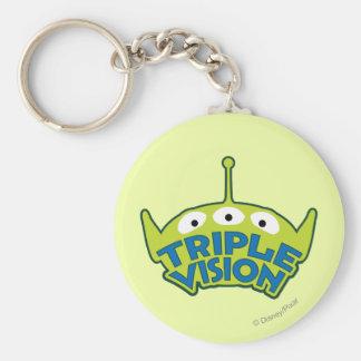 Alien Triple Vision Basic Round Button Keychain