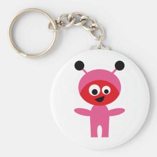 AliensPartyP17 Basic Round Button Keychain