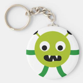 AliensPartyP3 Basic Round Button Keychain