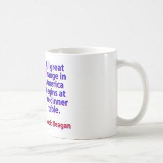 All Great Change In America - Ronald Reagan Coffee Mug
