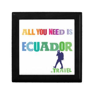All You need Is Ecuador_Travel Trinket Box