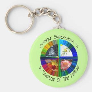 Allways In Season Keychain