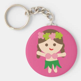 alohagirl14 basic round button keychain
