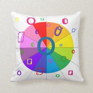 Alphabet Decorative Letter Pillow O Colorwheel