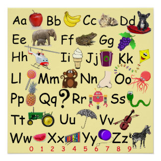Alphabet Learn ABC's 123 Pre School Picture Chart Perfect Poster