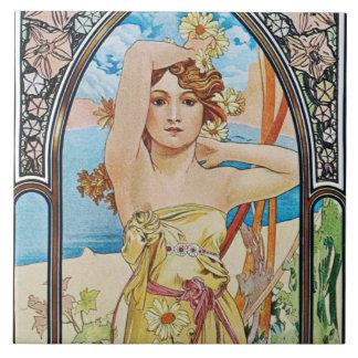 Alphonse Mucha Daybreak Tile Trivet Gift Box