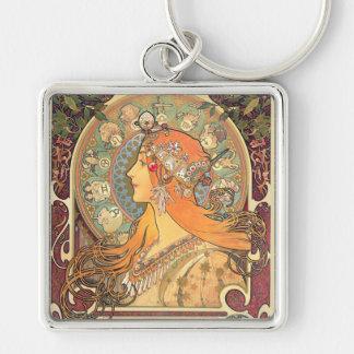 Alphonse Mucha - Zodiac Keychain