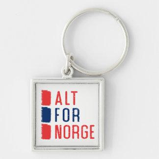 Alt For Norge Keyring, Norwegian Motto Keychain