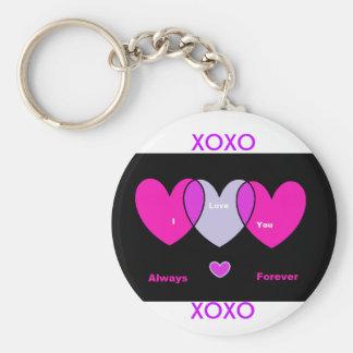 Always forever, XOXO, XOXO Keychain