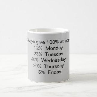 Always give 100% at work: coffee mug
