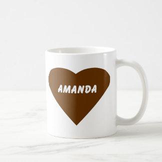 Amanda Coffee Mug