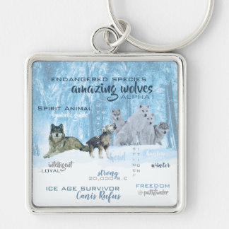 Amazing Wolves Typography | Personalized Keychain