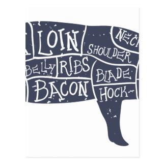American cuts of pork, vintage typographic postcard