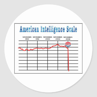 AMERICAN INTELLIGENCE SCALE2 STICKERS