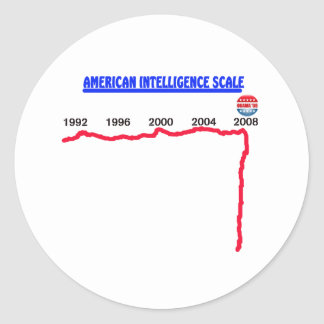 AMERICAN INTELLIGENCE SCALE STICKERS