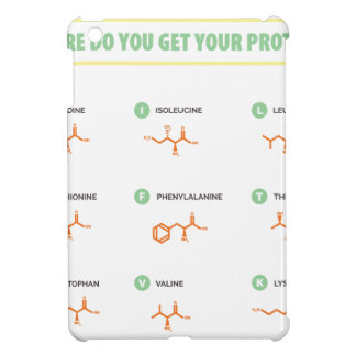 Amino Acids - Where do you get your protein? iPad Mini Case