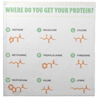 Amino Acids - Where do you get your protein? Napkin
