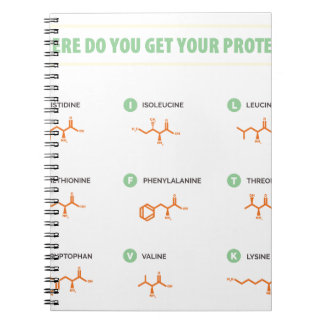 Amino Acids - Where do you get your protein? Notebooks