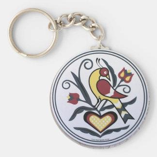 AmishHex-LoveBird Keychain