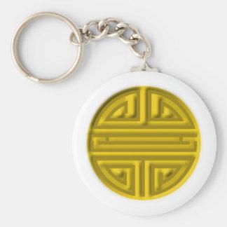 Amulet Buddhist long life amulet charm Keychain